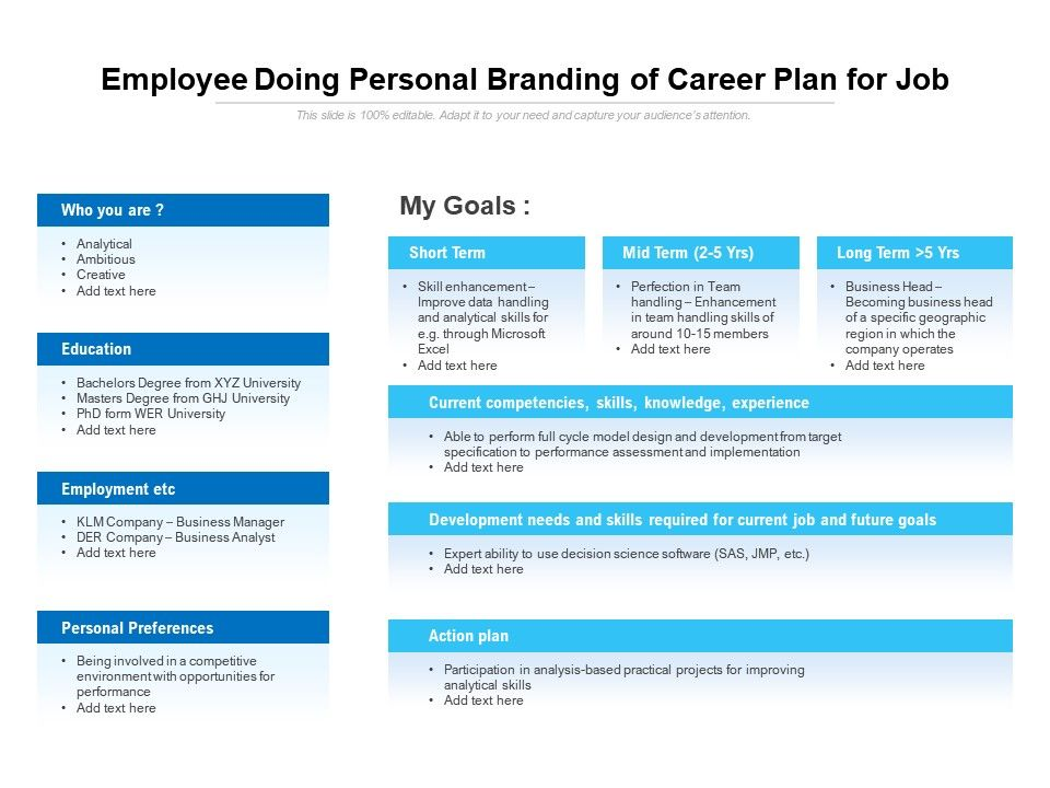 Employee Doing Personal Branding Of Career Plan For Job Powerpoint Slides Diagrams Themes For Ppt Presentations Graphic Ideas