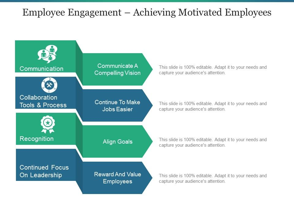 employee_engagement_achieving_motivated_employees_Slide01