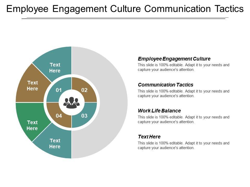 Employee Engagement Culture Communication Tactics Work Life