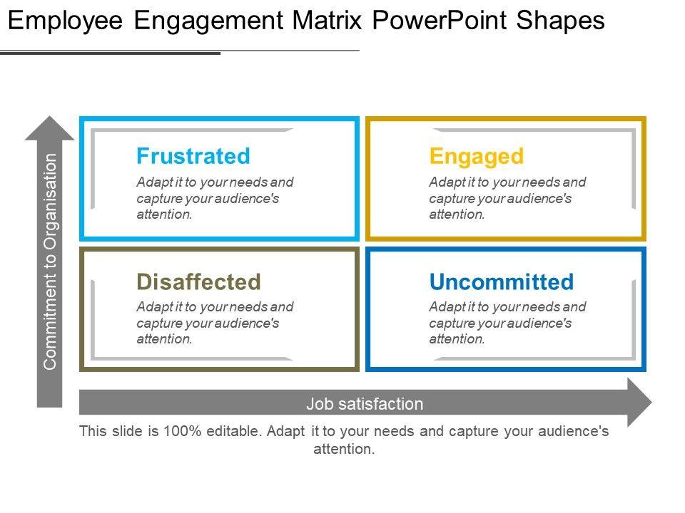 employee_engagement_matrix_powerpoint_shapes_Slide01