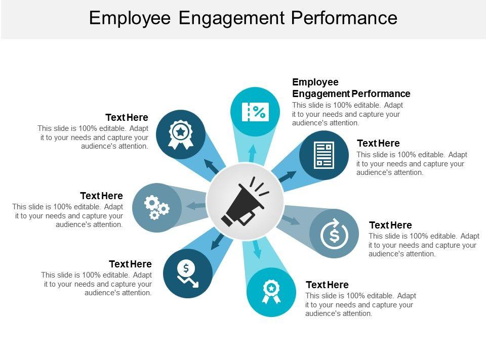 Employee Engagement Performance Ppt Powerpoint Presentation Slides Master Slide Cpb