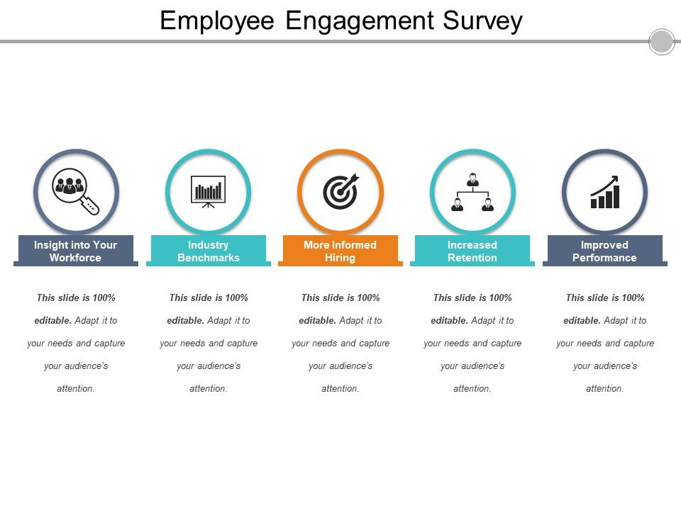 Employee Engagement Survey Powerpoint Images  Presentation