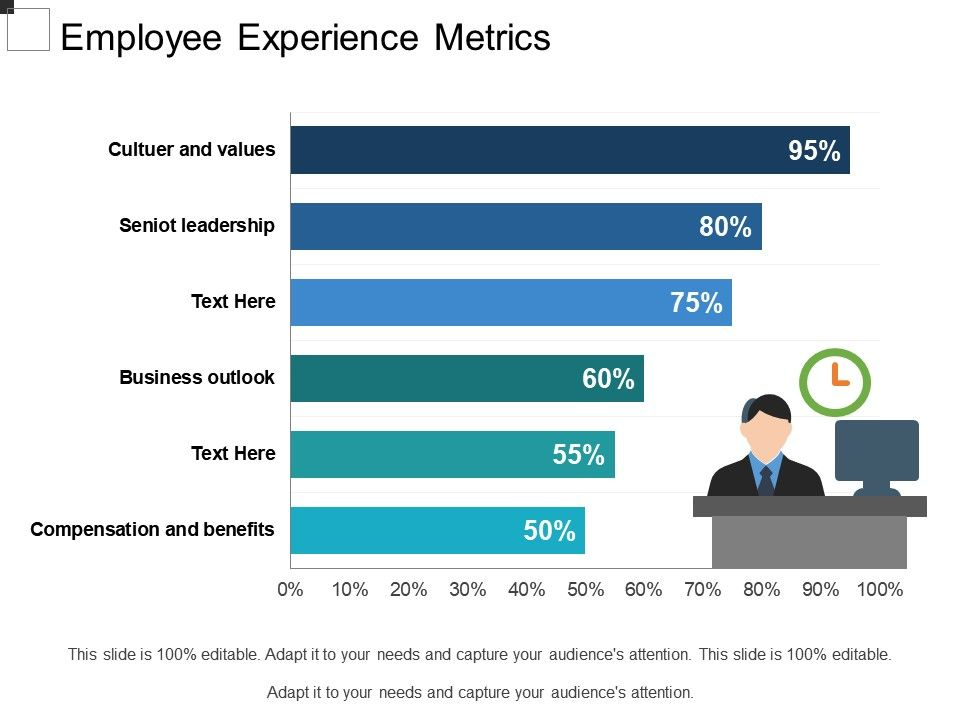 employee_experience_metrics_sample_ppt_files_Slide01