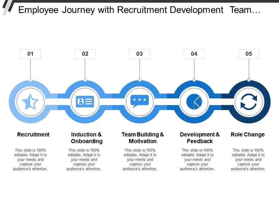 employee_journey_with_recruitment_development_team_building_Slide01