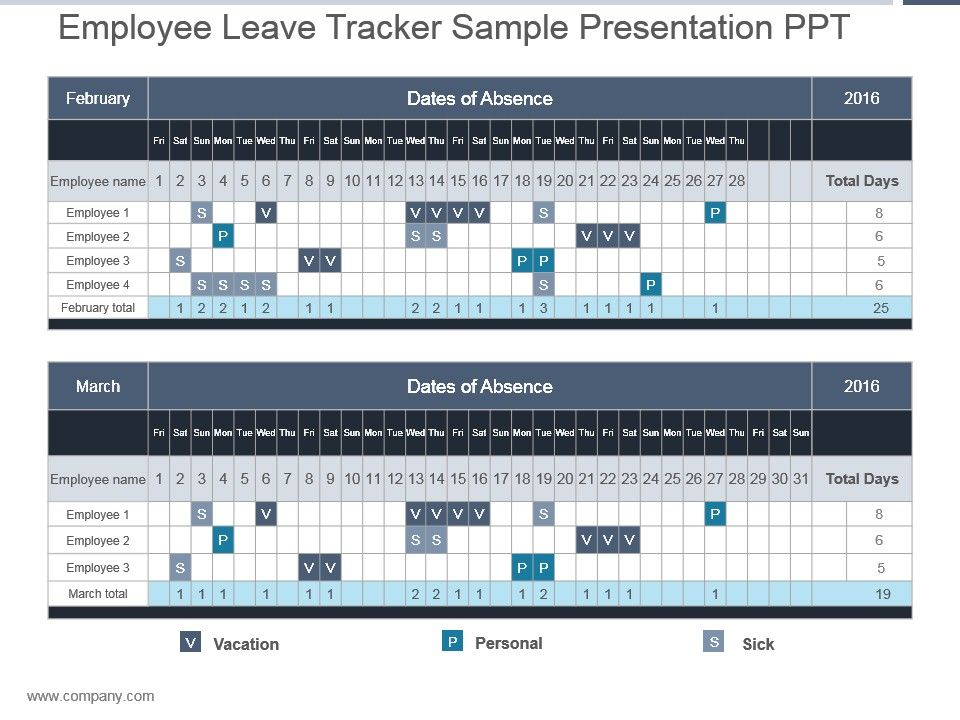 employee leave tracker sample presentation ppt powerpoint