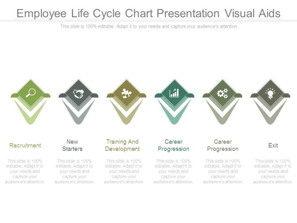 employee_life_cycle_chart_presentation_visual_aids_Slide01