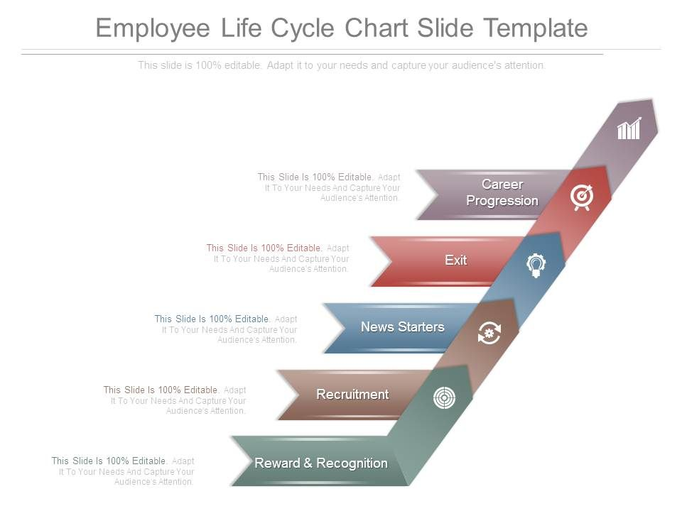 Reward and recognition powerpoint templates ppt slides images employee life cycle chart toneelgroepblik Gallery