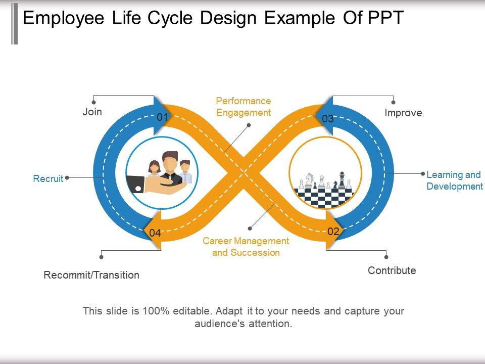 employee_life_cycle_design_example_of_ppt_Slide01