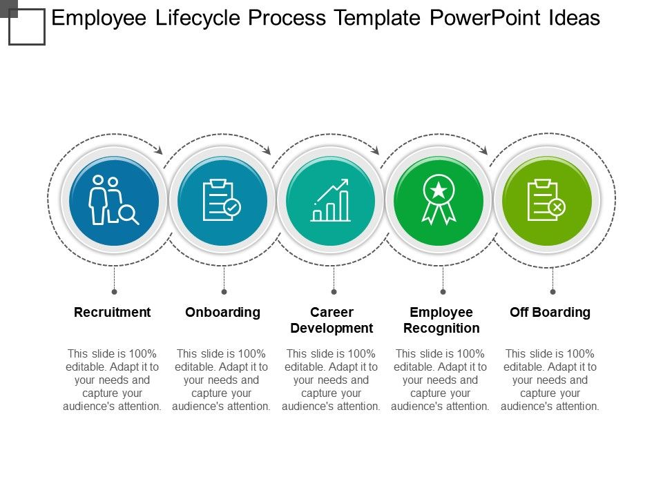 employee lifecycle process template powerpoint ideas templates