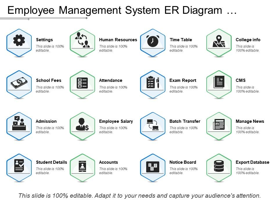 employee management system er diagram showing employee salary and sequence diagram employee_management_system_er_diagram_showing_employee_salary_and_accounts_slide01