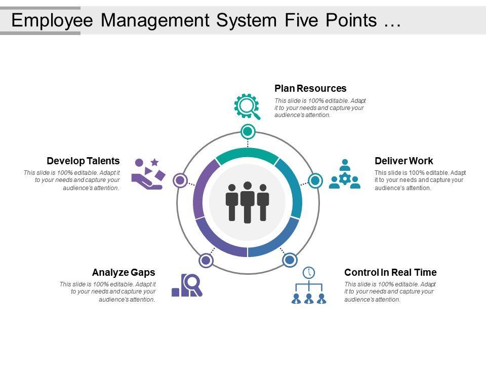 Employee Management System Five Points In Circular Shape Slide01 Slide02