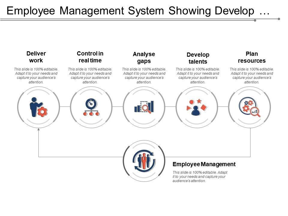 Employee Management System Showing Develop Talents And Plan Resources Slide01 Slide02