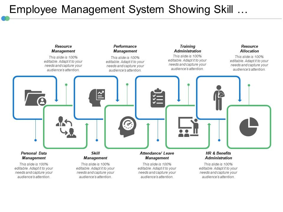 Employee Management System Showing Skill And Training Administration Slide01