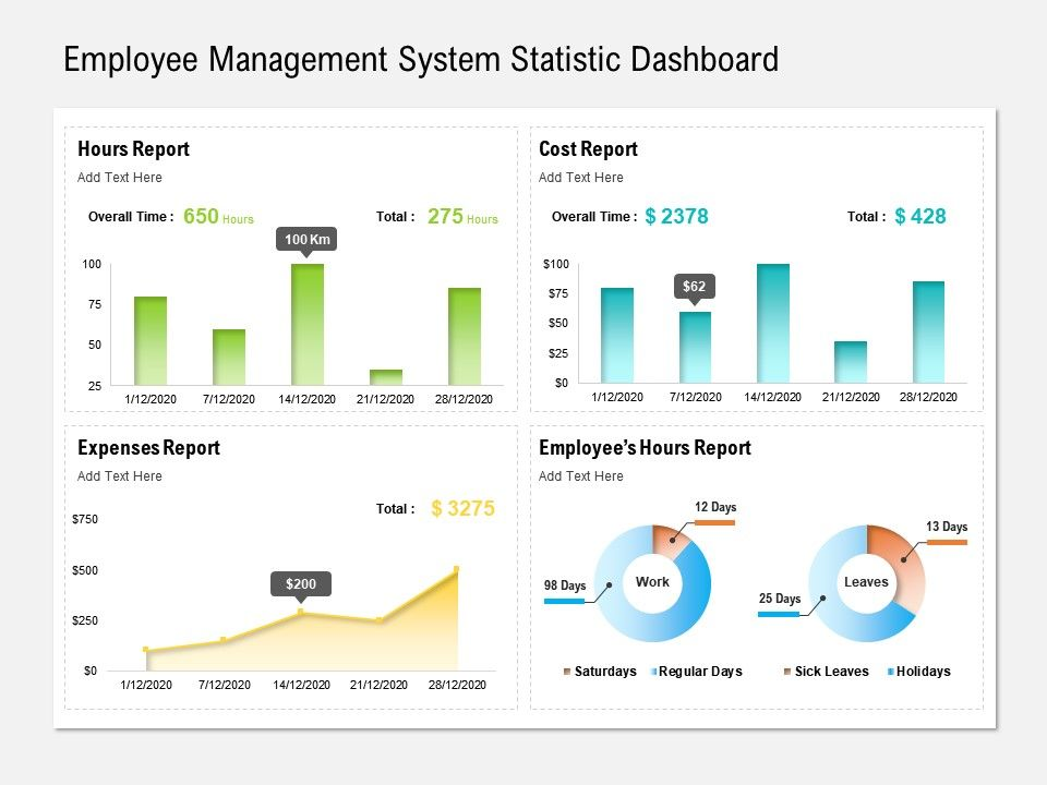 Employee Management System Statistic Dashboard