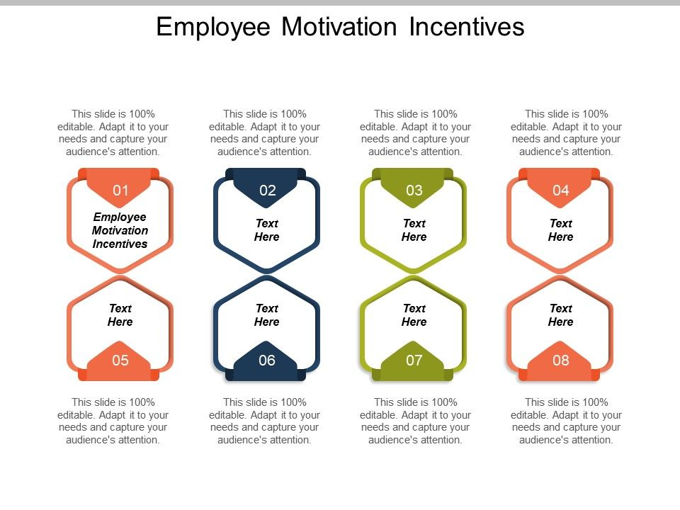 employee_motivation_incentives_ppt_powerpoint_presentation_icon_graphics_template_cpb_Slide01