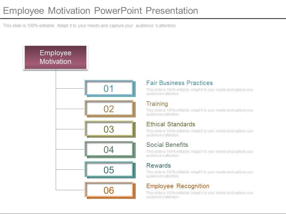 powerpoint presentation on motivation