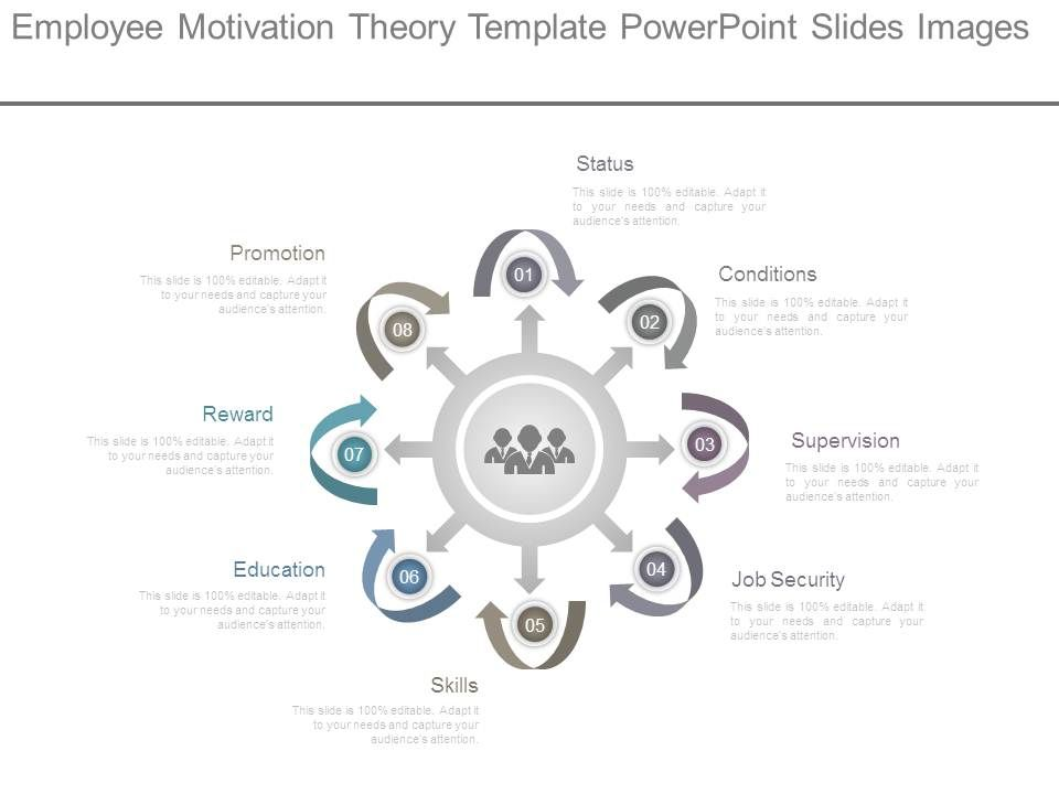 employee_motivation_theory_template_powerpoint_slides_images_Slide01