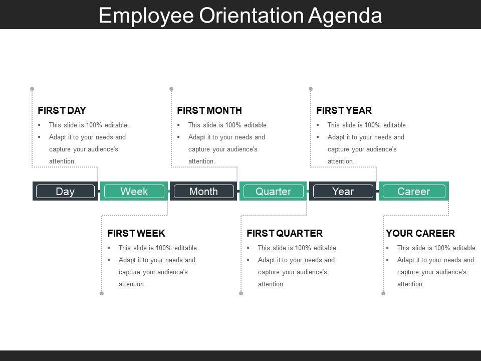 employee orientation agenda powerpoint slide backgrounds