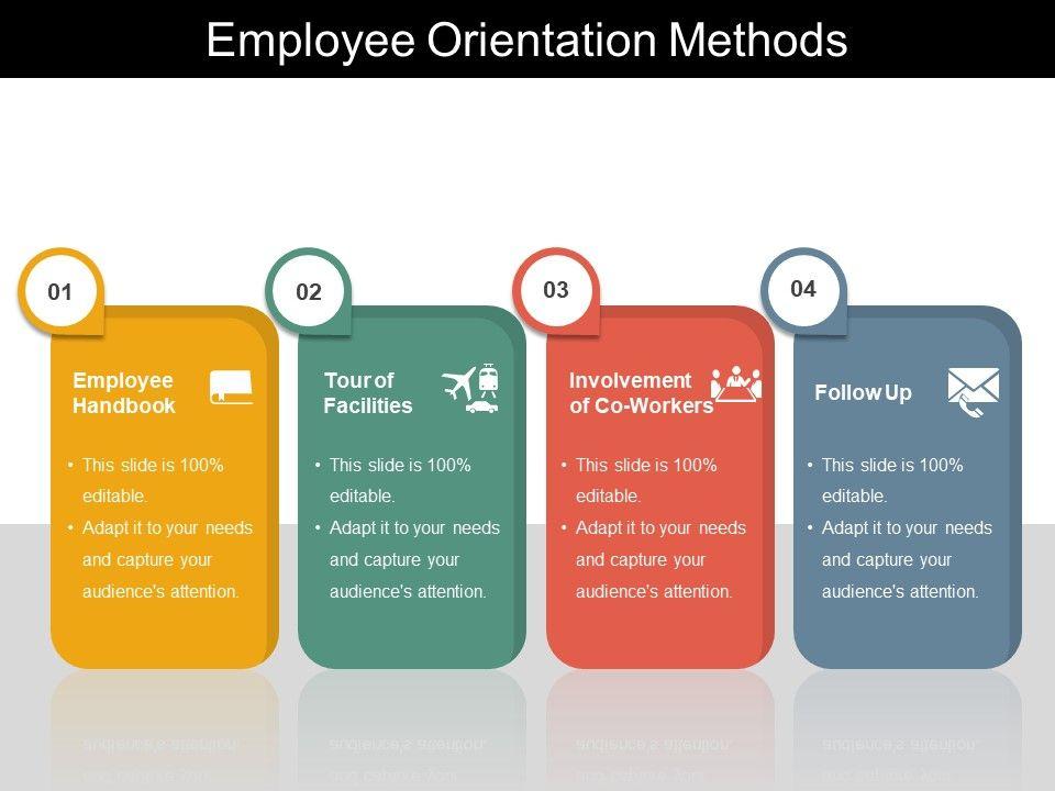 employee orientation methods powerpoint slides