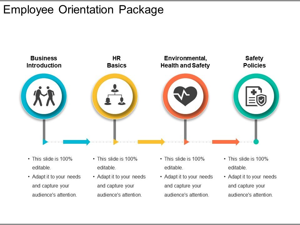 employee orientation package ppt example professional