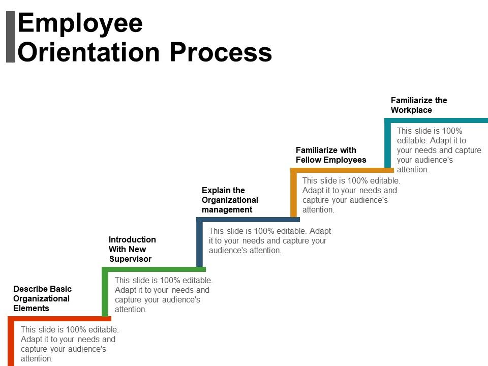 Employee orientation process ppt examples slides for New employee orientation template powerpoint