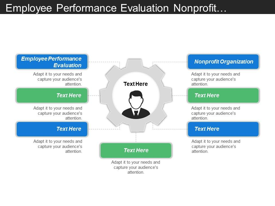 Employee Performance Evaluation Nonprofit Organization Staffing Erp