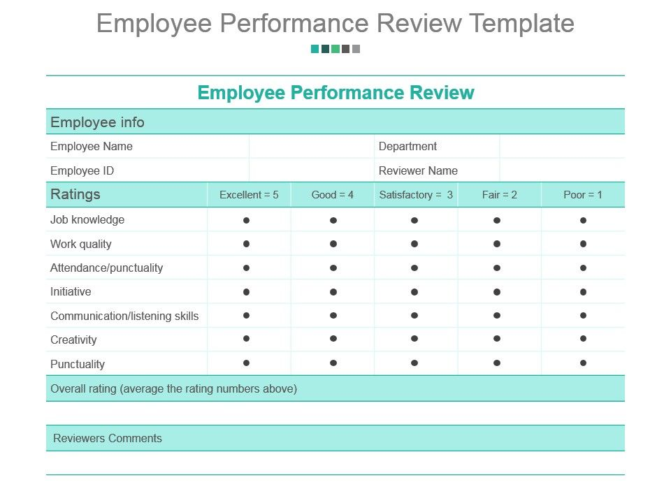 one on one performance review template - employee performance review template powerpoint
