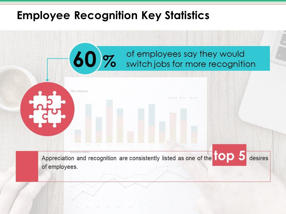 employee_recognition_key_statistics_ppt_infographic_template_background_Slide01