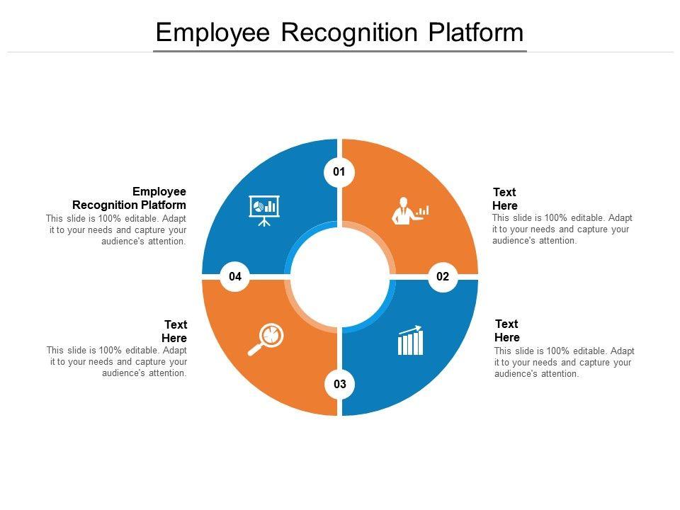 Employee Recognition Platform Ppt Powerpoint Presentation Portfolio Example Cpb