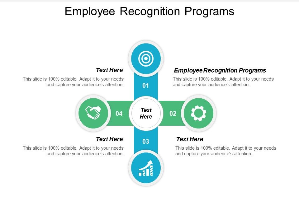 Employee Recognition Programs Ppt Powerpoint Presentation Styles Templates Cpb Powerpoint Slide Template Presentation Templates Ppt Layout Presentation Deck