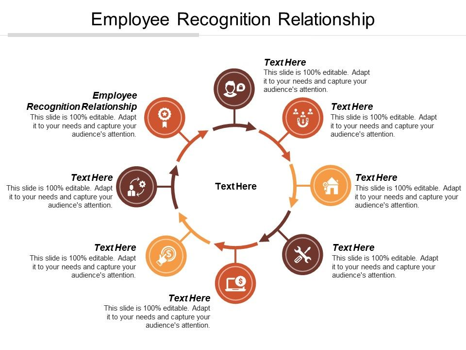Employee Recognition Relationship Ppt Powerpoint Presentation File Microsoft Cpb