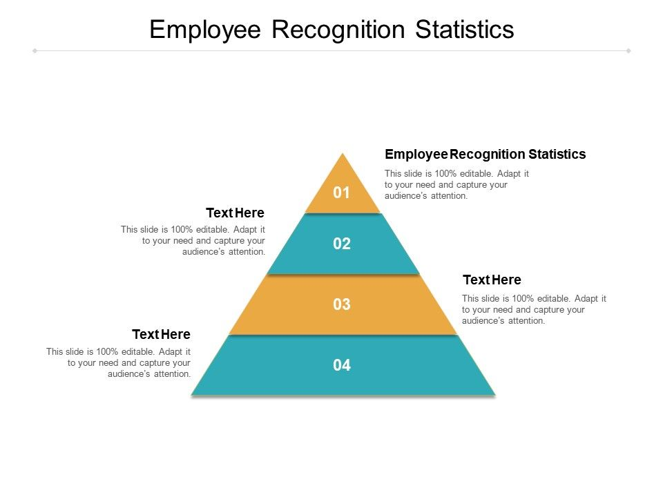 Employee Recognition Statistics Ppt Powerpoint Presentation File Grid Cpb