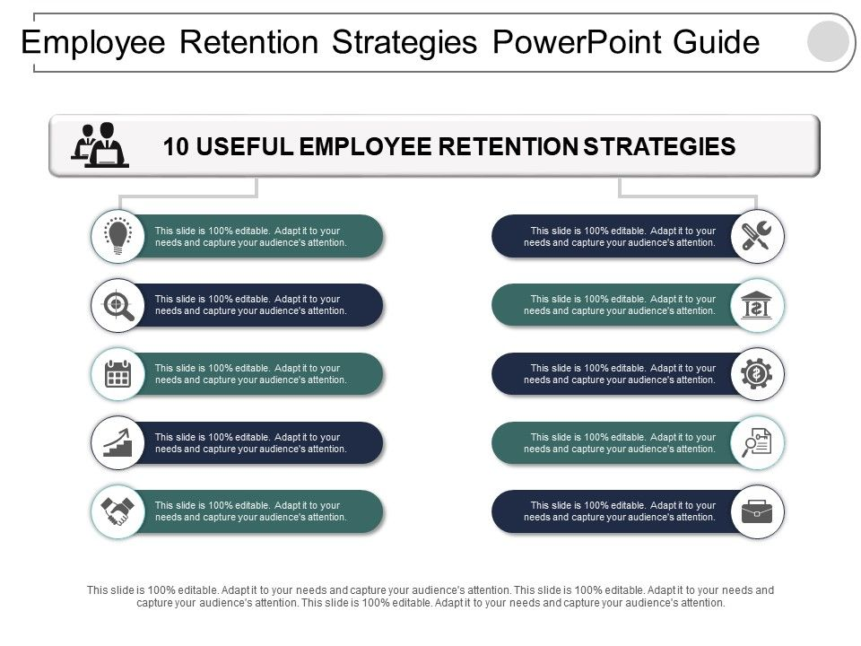 employee retention strategy how to attract 5 getting feedback on your attraction strategy to find out what works and what doesn't assessing your most successful recruitment strategies and matching the cost against actual performance at stages in the employment lifecycle to measure roi.