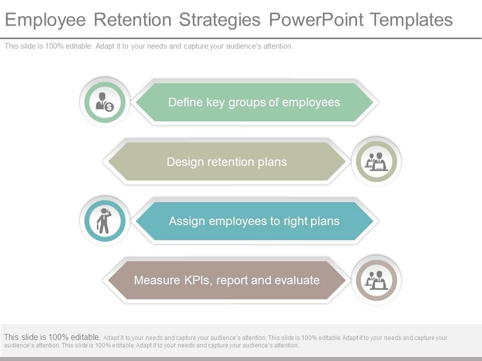 Employee retention strategies powerpoint templates for Retention schedule template