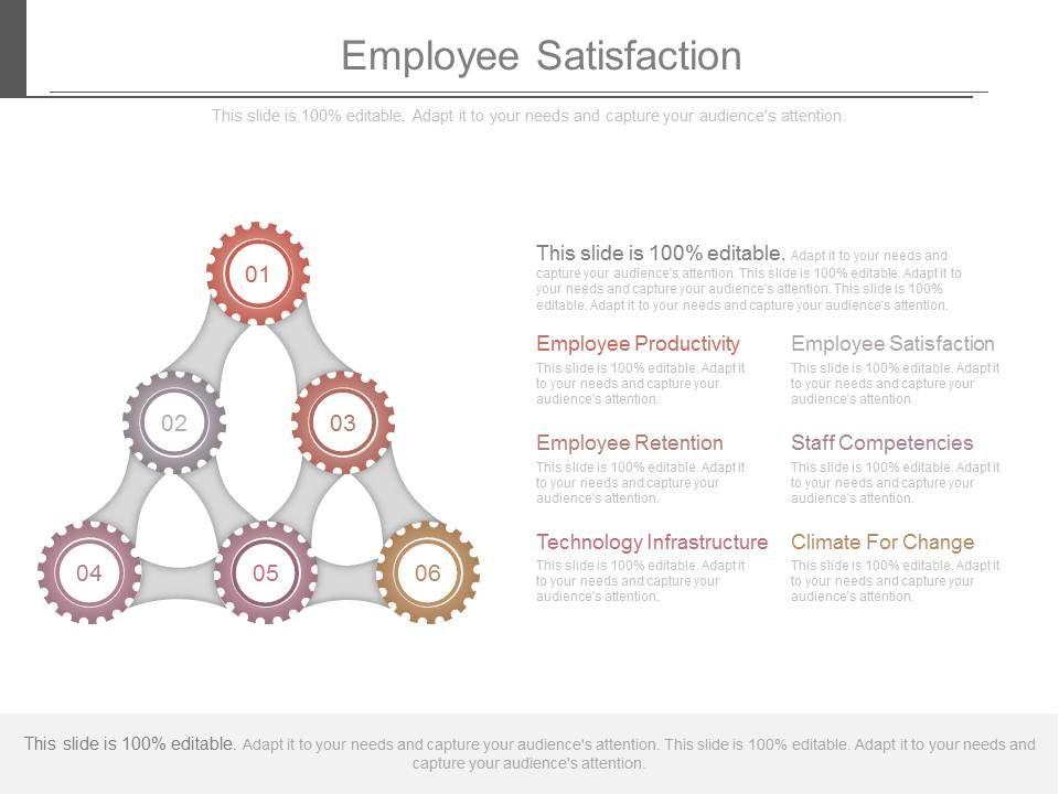 employee_satisfaction_powerpoint_presentation_Slide01