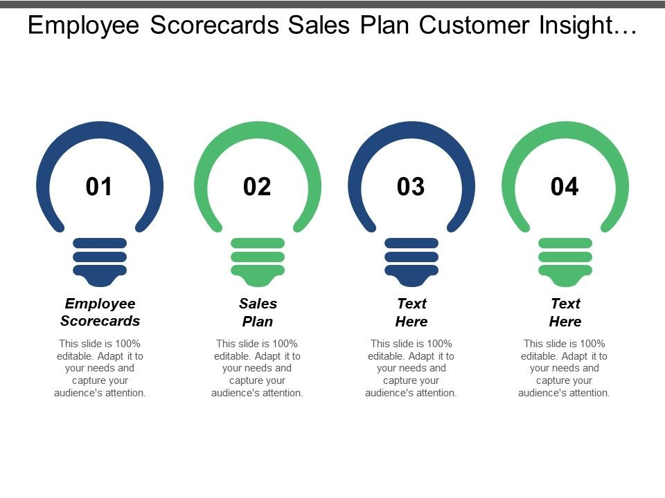 employee_scorecards_sales_plan_customer_insight_strategy_channels_management_cpb_Slide01