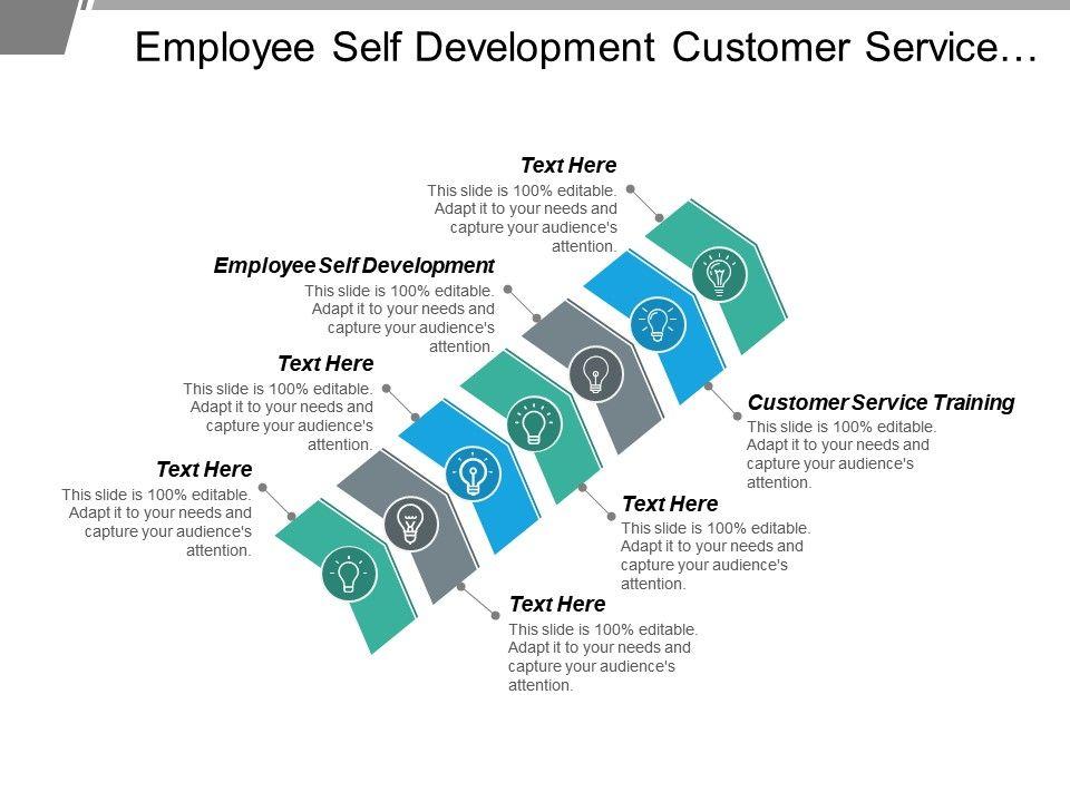 employee_self_development_customer_service_training_customer_service_skills_cpb_Slide01