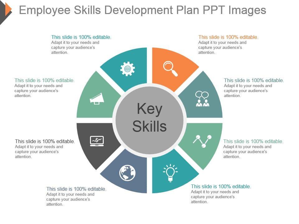 Employee Skills Development Plan Ppt Images | PowerPoint Templates