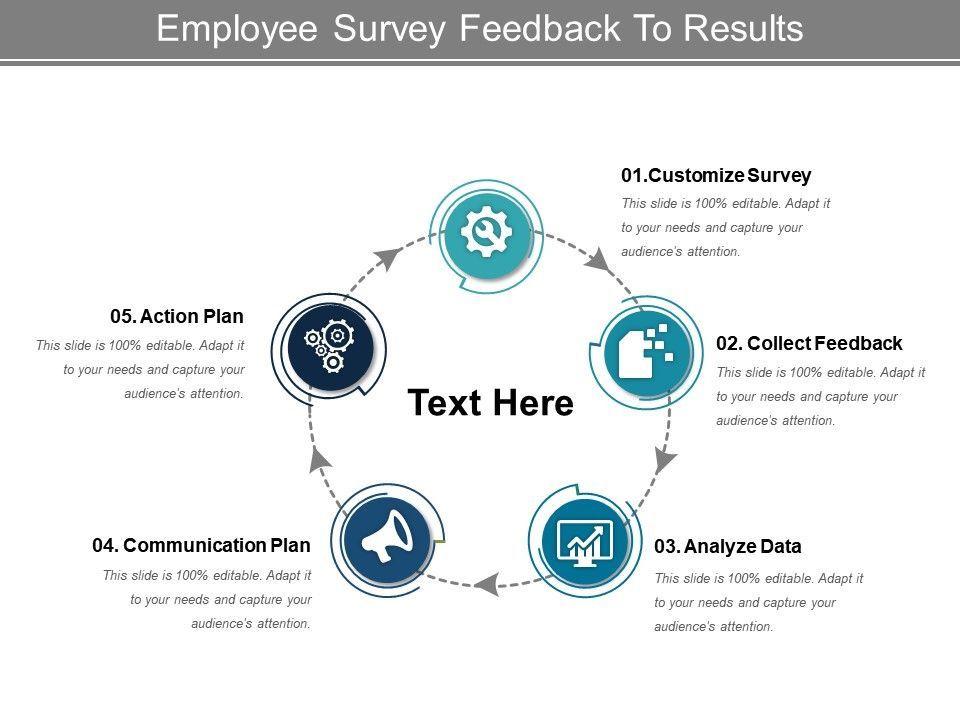 employee survey feedback to results powerpoint slide graphics powerpoint design template. Black Bedroom Furniture Sets. Home Design Ideas