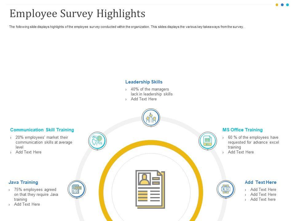 Employee Survey Highlights Leadership Ppt Powerpoint Presentation Inspiration