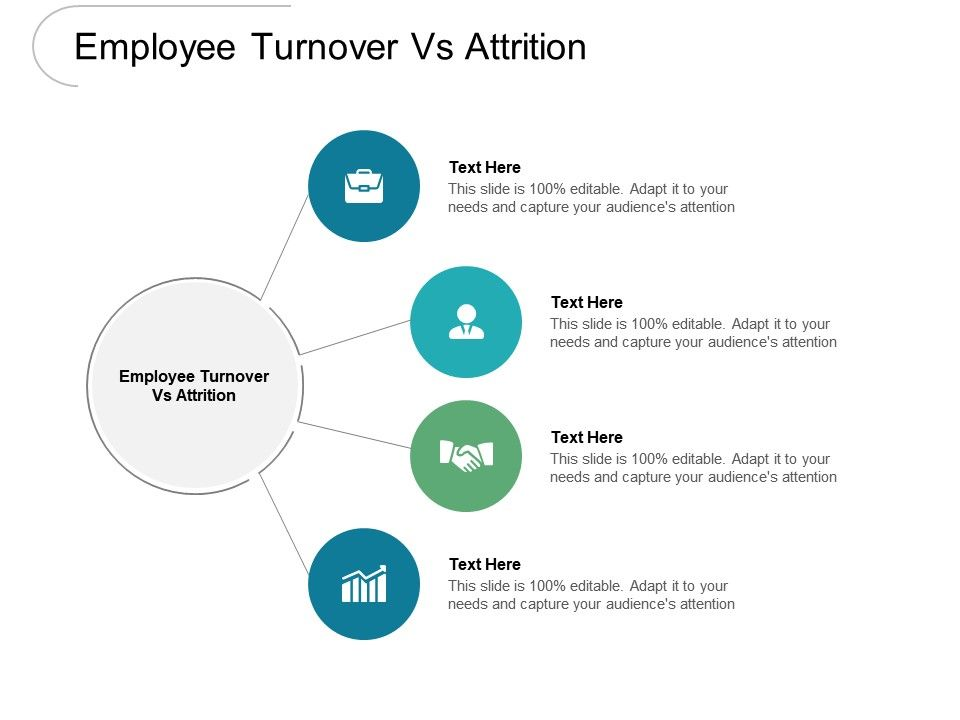 Employee Turnover Vs Attrition Ppt Powerpoint Presentation Outline Cpb