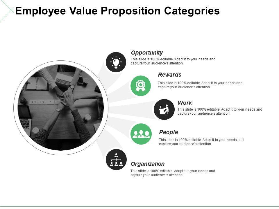employee_value_proposition_categories_ppt_model_topics_Slide01