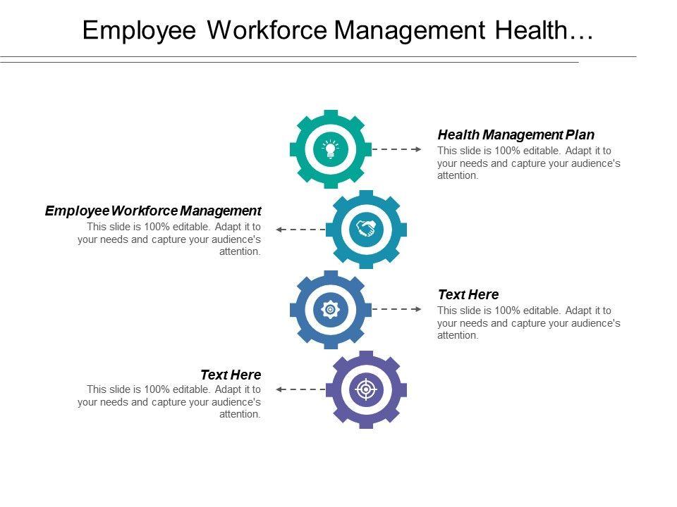 Employee Workforce Management Health Management Plan Project