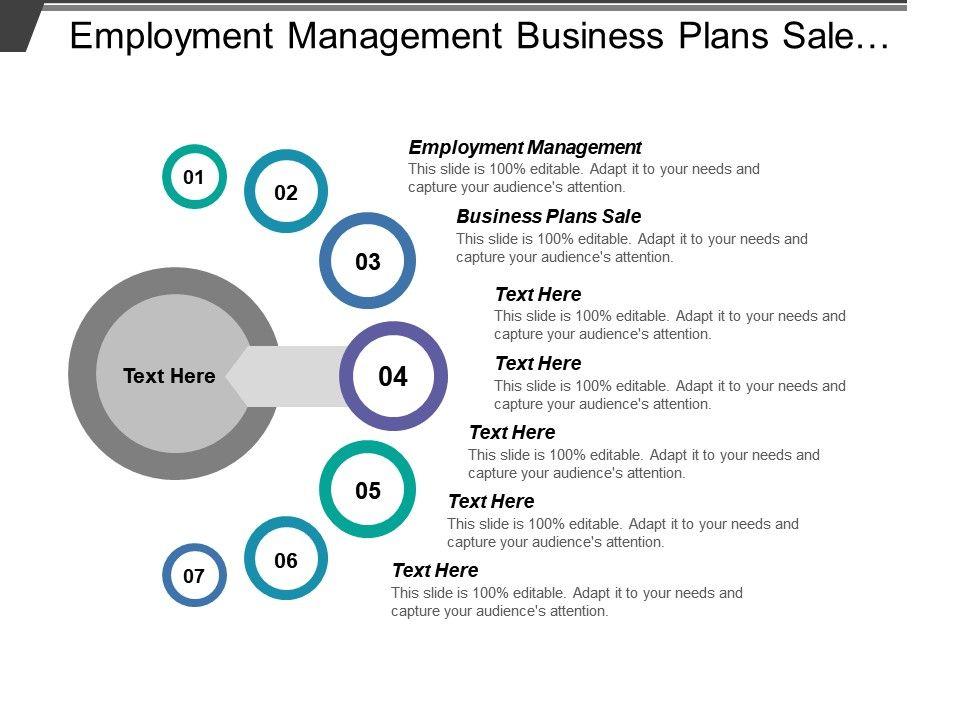 employment management business plans sale business global management