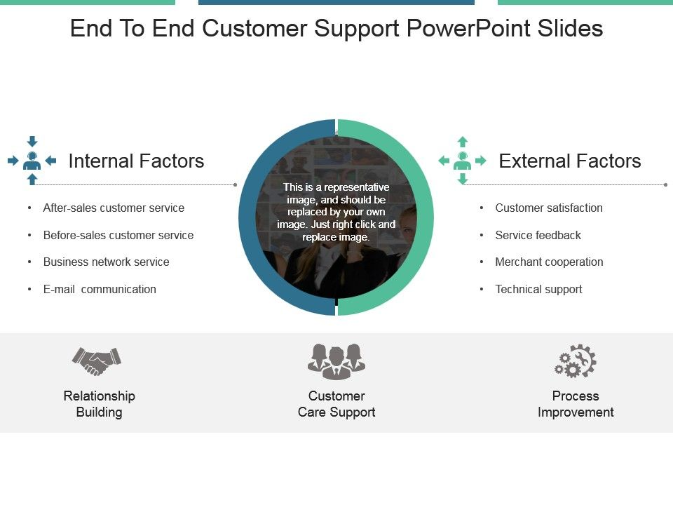 end_to_end_customer_support_powerpoint_slides_Slide01