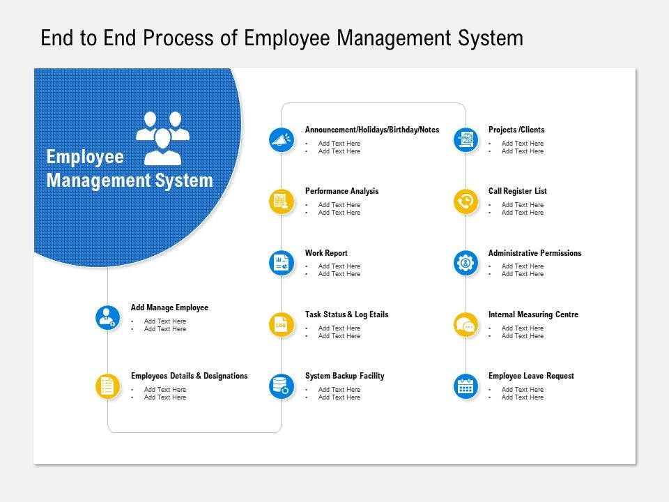 End To End Process Of Employee Management System