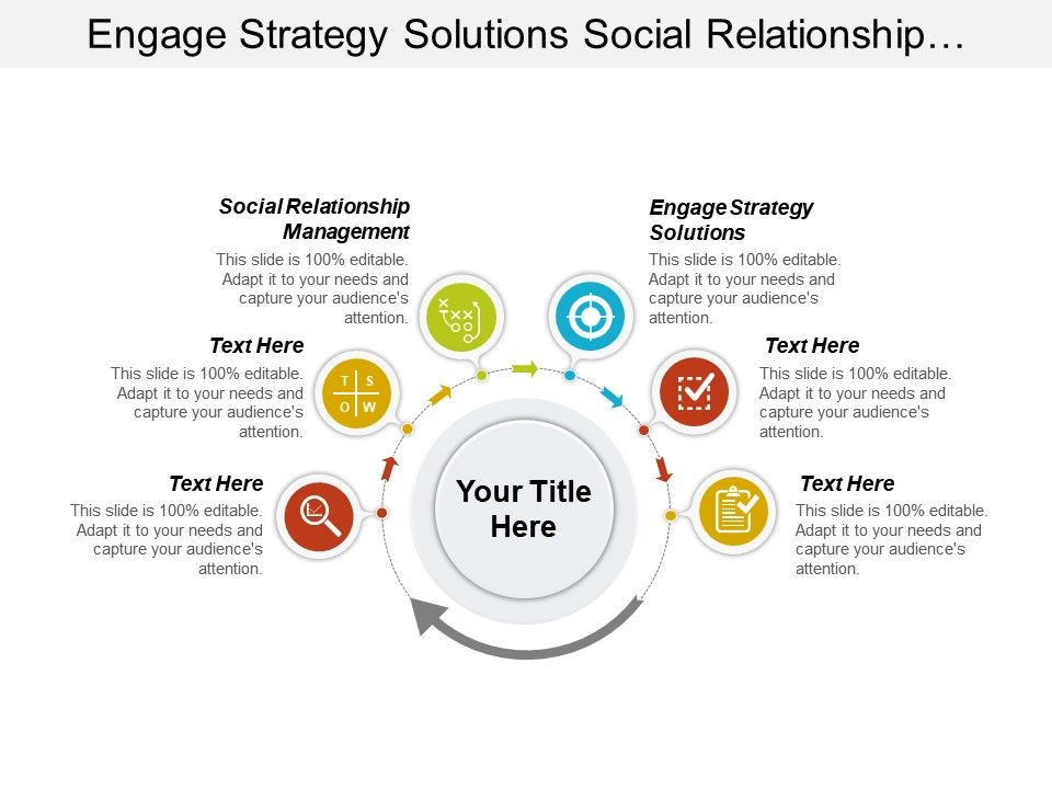 Engage Strategy Solutions Social Relationship Management Referral