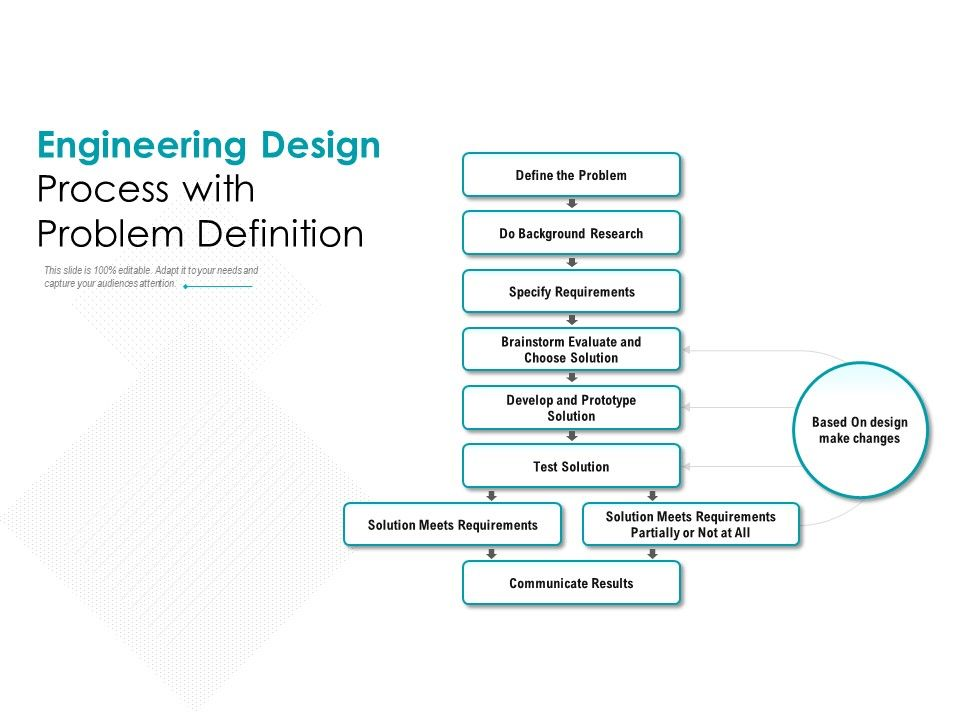 Engineering Design Process With Problem Definition Powerpoint Slide Clipart Example Of Great Ppt Presentations Ppt Graphics