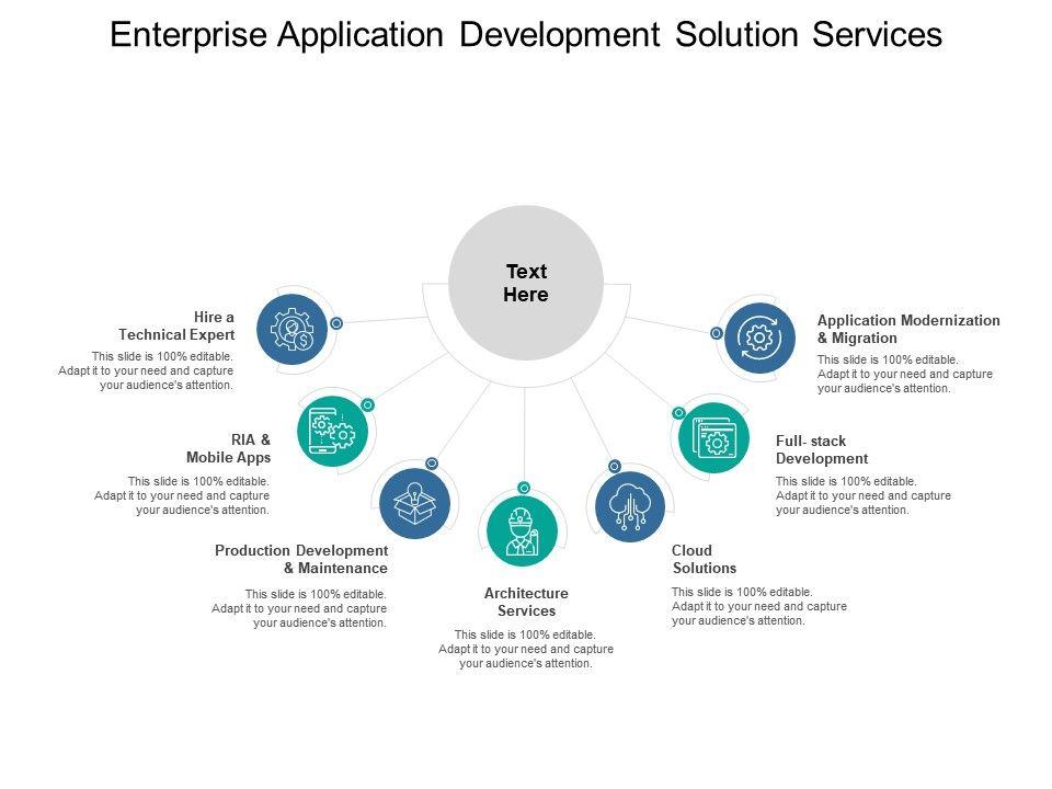 Enterprise Application Development Solution Services