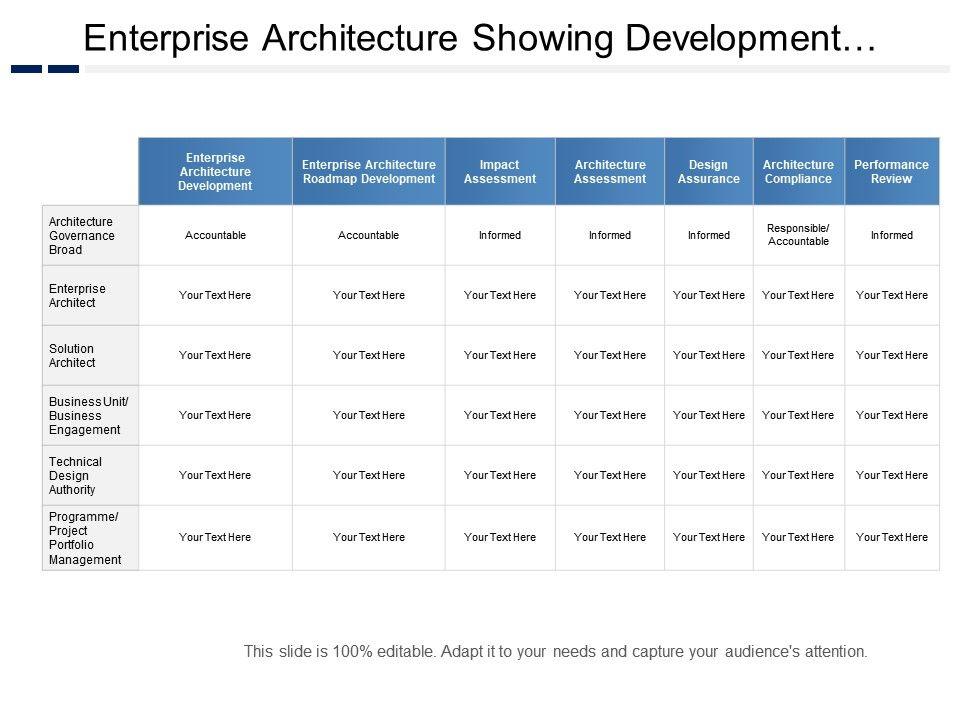 Enterprise Architecture Showing Development And Impact Essment Slide01 Slide02